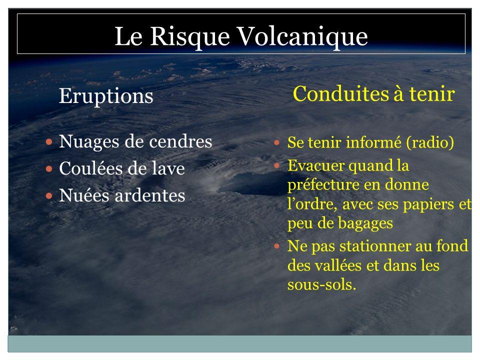 Eruptions Conduites à tenir Nuages de cendres Coulées de lave Nuées ardentes Se tenir informé (radio) Evacuer quand la préfecture en donne lordre, ave