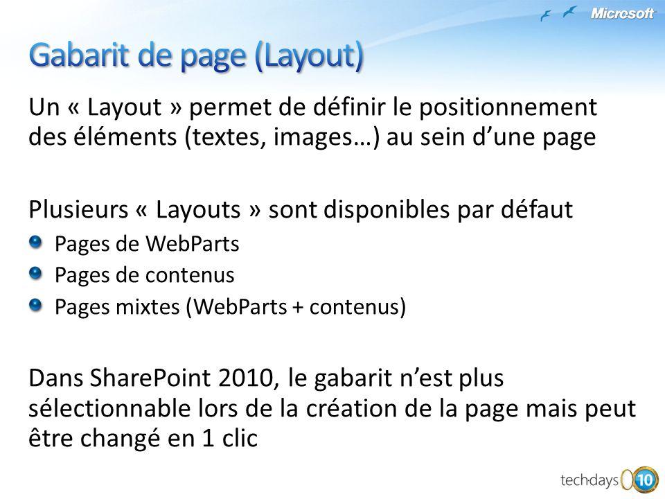 Un « Layout » permet de définir le positionnement des éléments (textes, images…) au sein dune page Plusieurs « Layouts » sont disponibles par défaut P