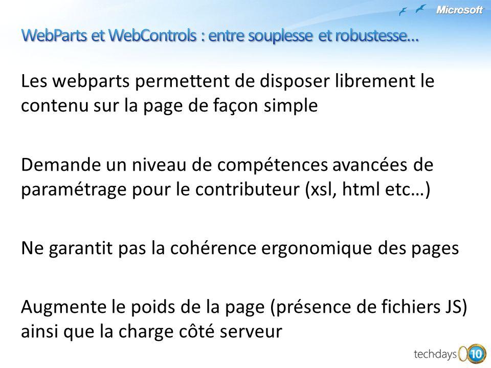 Les webparts permettent de disposer librement le contenu sur la page de façon simple Demande un niveau de compétences avancées de paramétrage pour le