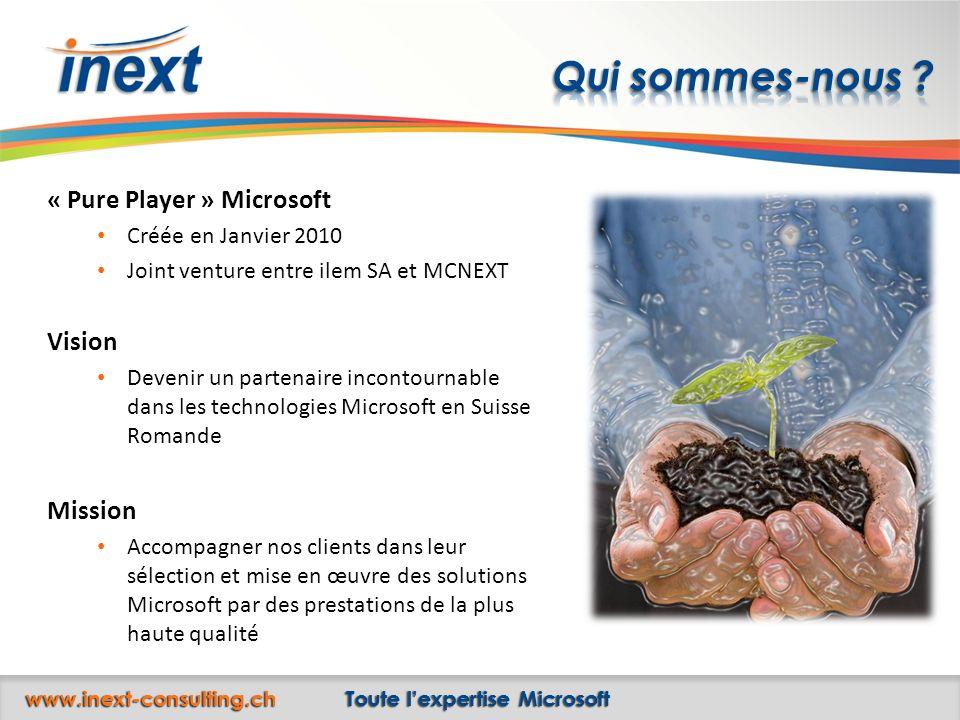 www.inext-consulting.ch Toute lexpertise Microsoft « Pure Player » Microsoft Créée en Janvier 2010 Joint venture entre ilem SA et MCNEXT Vision Deveni