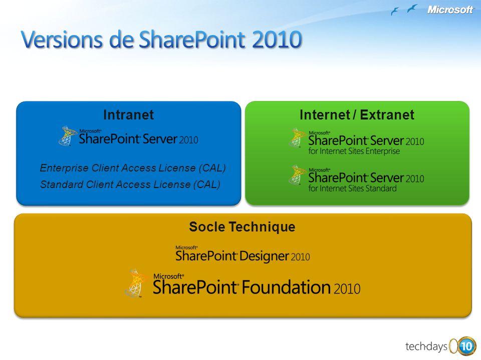 Démo Les concepts de base du Web Content Management et les nouveautés de SharePoint 2010