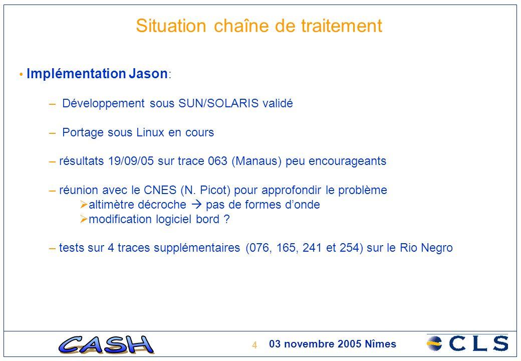 5 03 novembre 2005 Nîmes Analyse du retracking: JASON (4 cycles en 2002) Amazone: Manaus