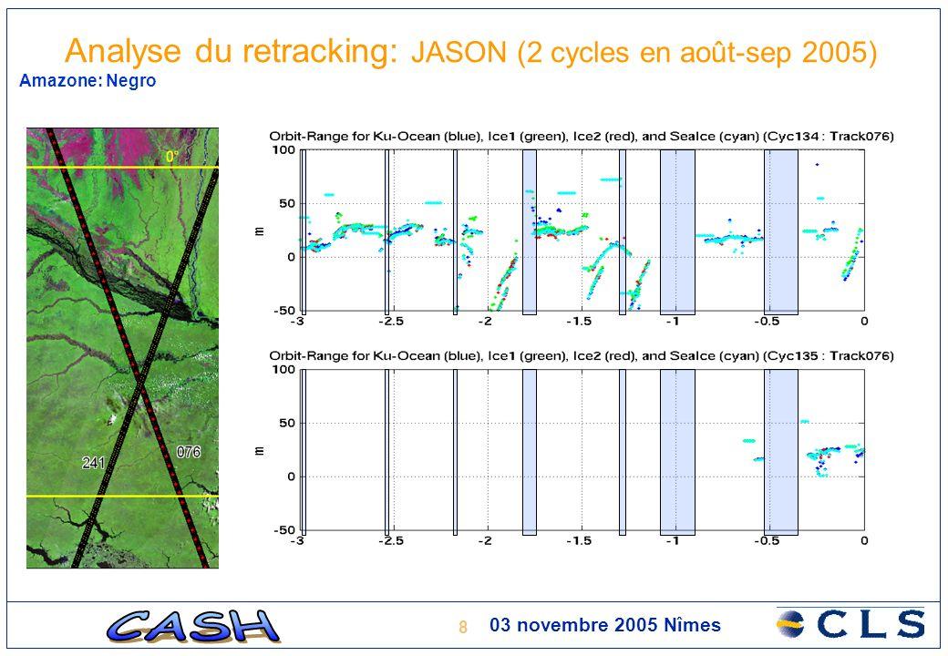 9 03 novembre 2005 Nîmes Amazone: Negro Analyse du retracking: JASON (2 cycles en août-sep 2005)