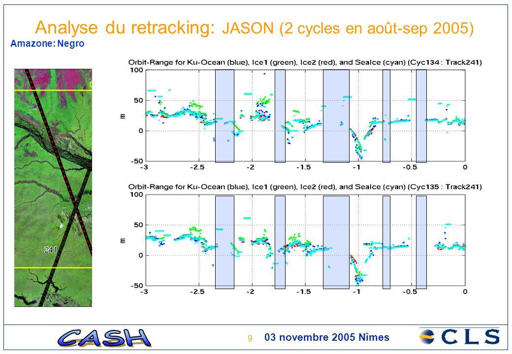 10 03 novembre 2005 Nîmes Amazone: Negro Analyse du retracking: JASON (2 cycles en août-sep 2005)