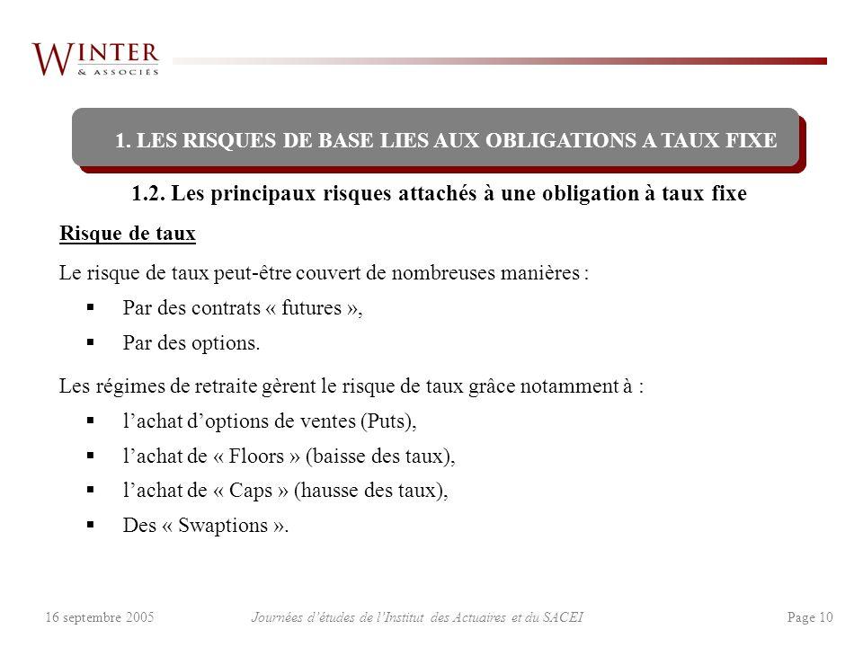 Journées détudes de lInstitut des Actuaires et du SACEI Page 1016 septembre 2005 1.