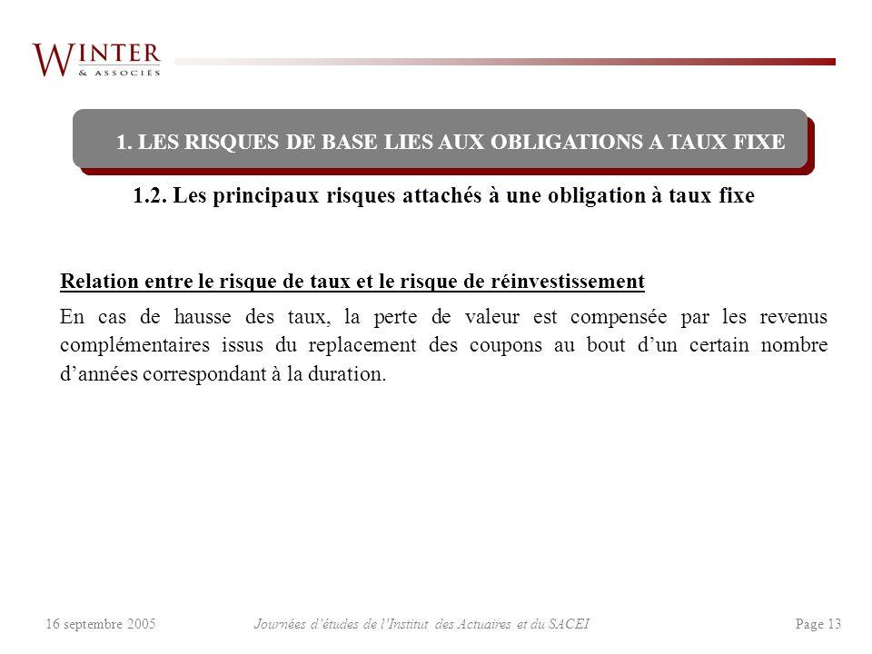 Journées détudes de lInstitut des Actuaires et du SACEI Page 1316 septembre 2005 Relation entre le risque de taux et le risque de réinvestissement En