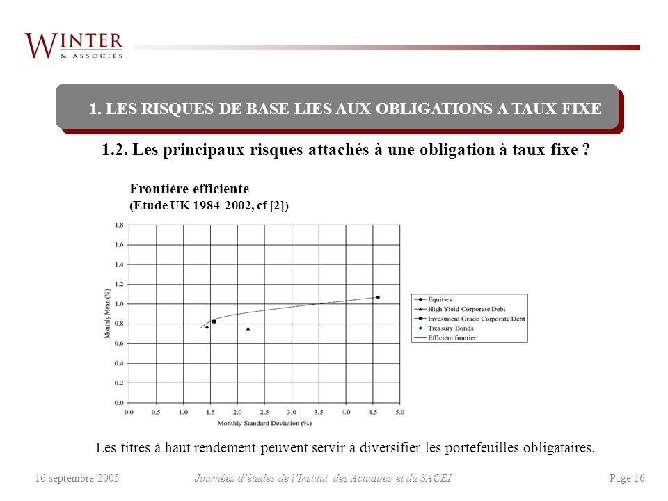 Journées détudes de lInstitut des Actuaires et du SACEI Page 1616 septembre 2005 1.2. Les principaux risques attachés à une obligation à taux fixe ? 1