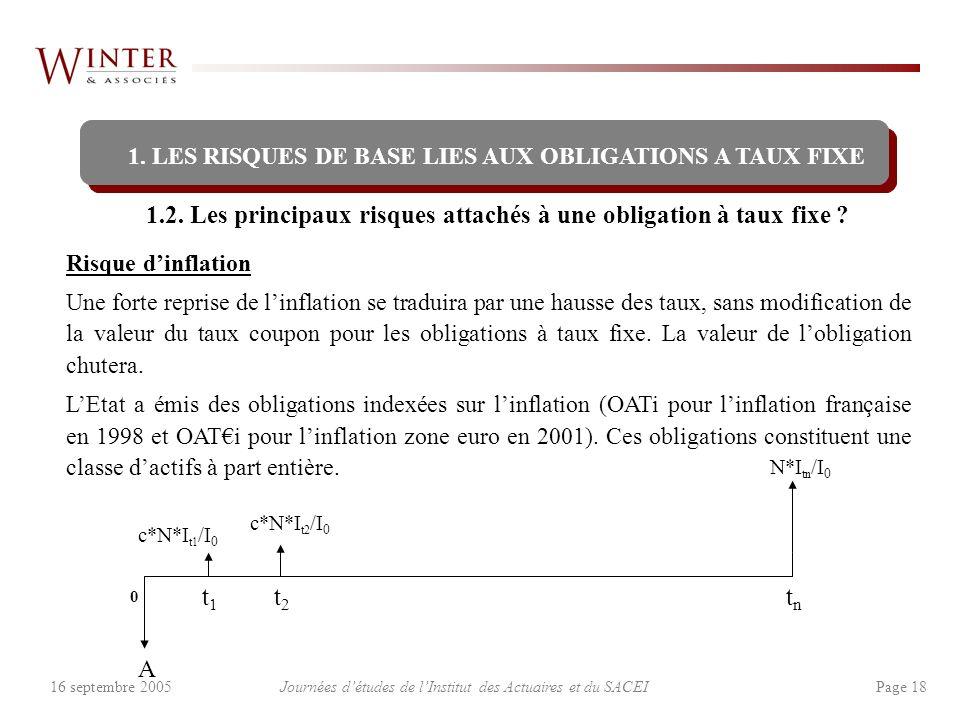 Journées détudes de lInstitut des Actuaires et du SACEI Page 1816 septembre 2005 1.