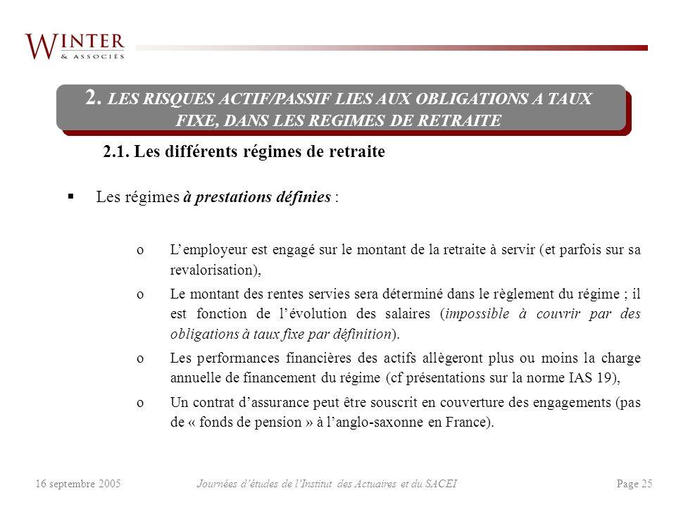 Journées détudes de lInstitut des Actuaires et du SACEI Page 2516 septembre 2005 2.