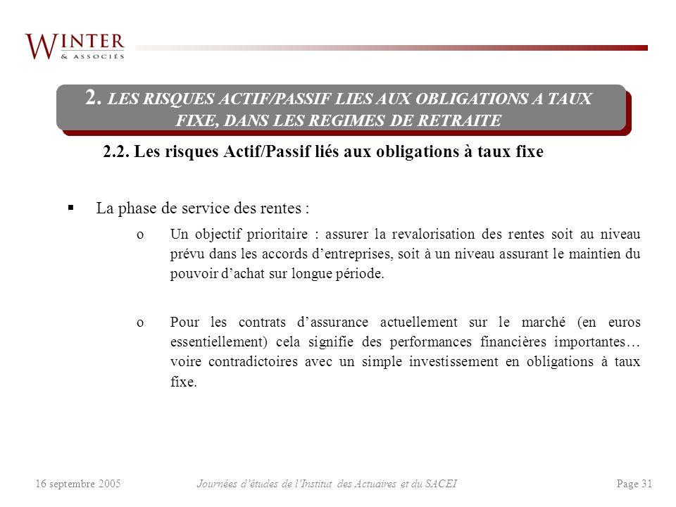 Journées détudes de lInstitut des Actuaires et du SACEI Page 3116 septembre 2005 2.