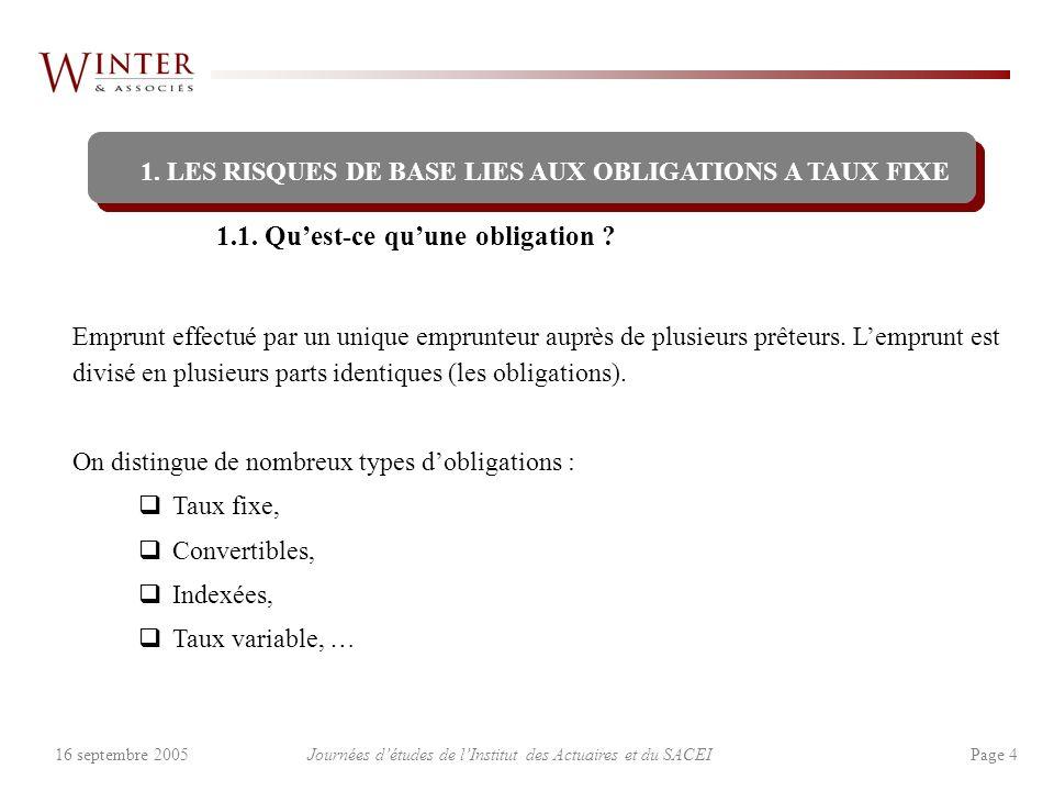 Journées détudes de lInstitut des Actuaires et du SACEI Page 416 septembre 2005 1. LES RISQUES DE BASE LIES AUX OBLIGATIONS A TAUX FIXE 1.1. Quest-ce