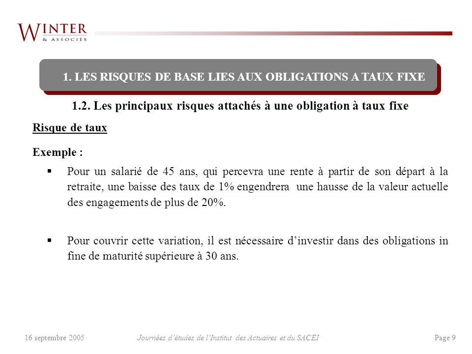 Journées détudes de lInstitut des Actuaires et du SACEI Page 916 septembre 2005 Risque de taux 1.