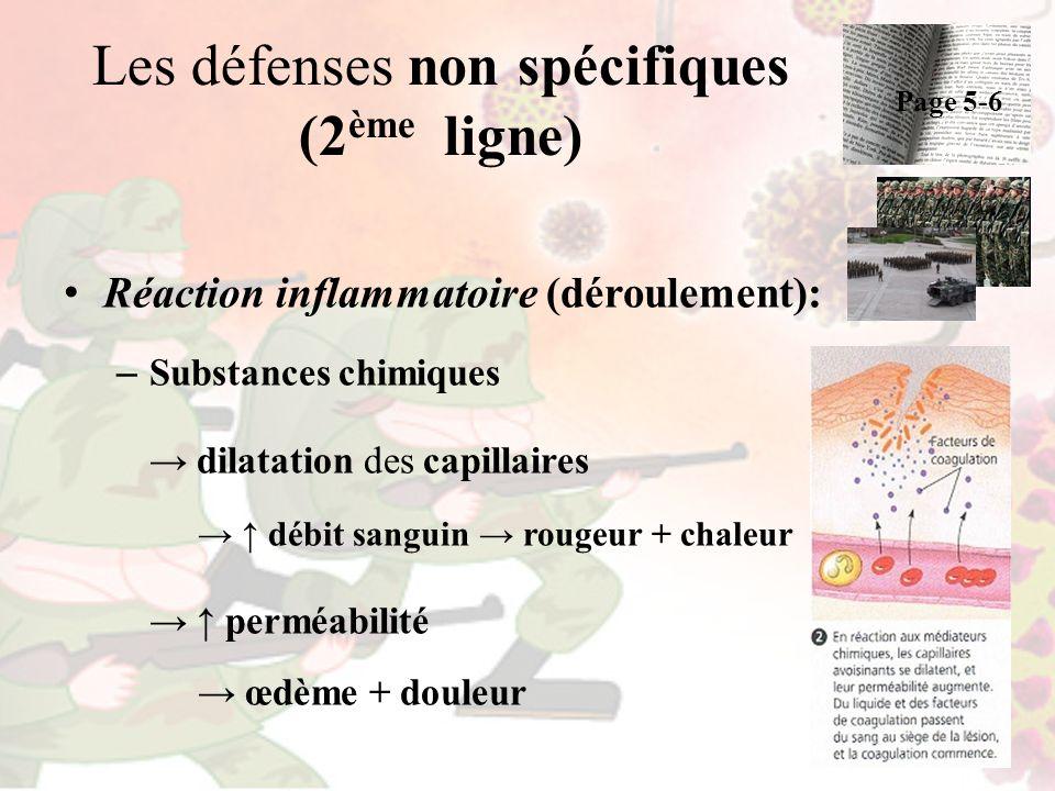 Les défenses non spécifiques (2 ème ligne) Réaction inflammatoire (déroulement): – Substances chimiques dilatation des capillaires débit sanguin rouge