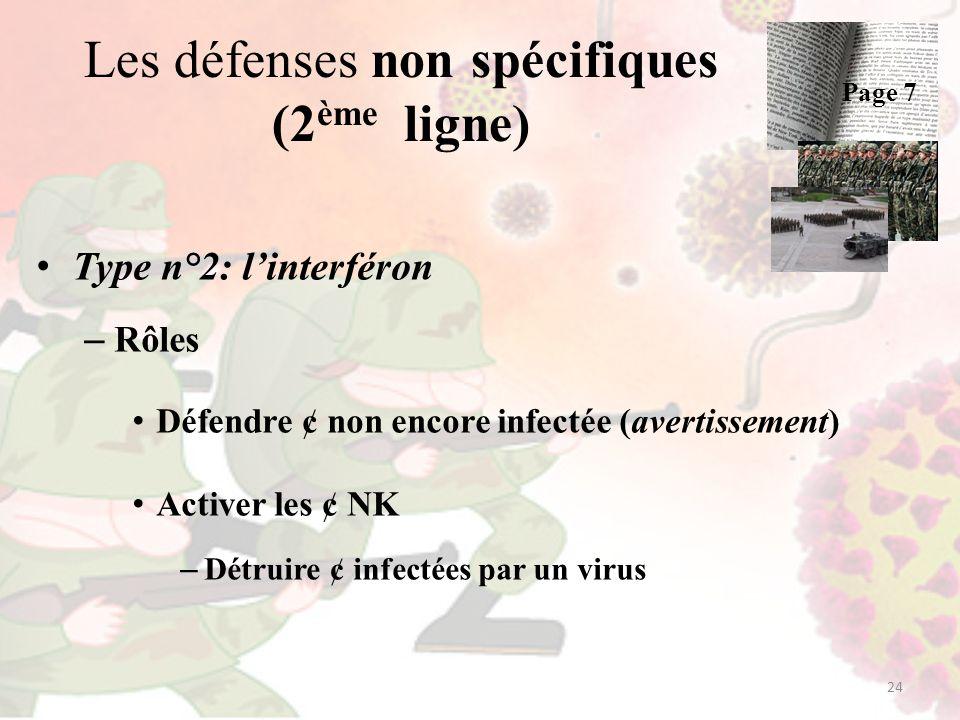 Les défenses non spécifiques (2 ème ligne) Type n°2: linterféron – Rôles Défendre ¢ non encore infectée (avertissement) Activer les ¢ NK – Détruire ¢