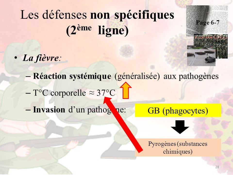 Les défenses non spécifiques (2 ème ligne) La fièvre: – Réaction systémique (généralisée) aux pathogènes – T°C corporelle 37°C – Invasion dun pathogèn