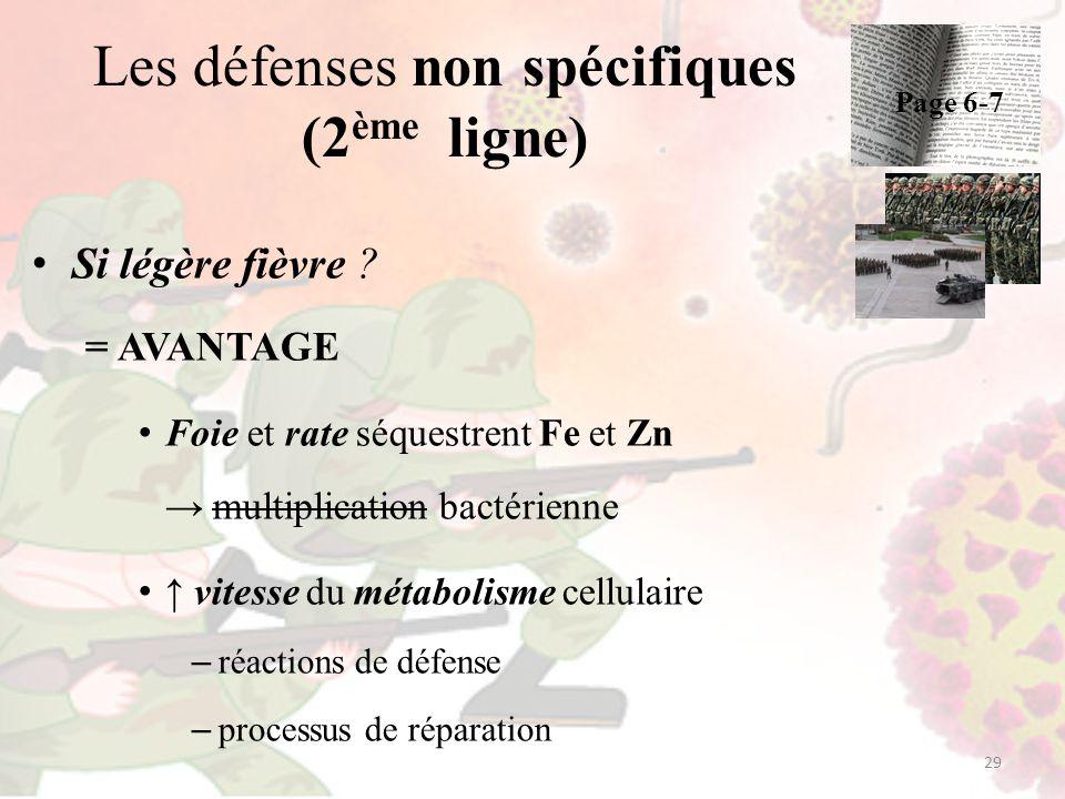 Les défenses non spécifiques (2 ème ligne) Si légère fièvre ? = AVANTAGE Foie et rate séquestrent Fe et Zn multiplication bactérienne vitesse du métab