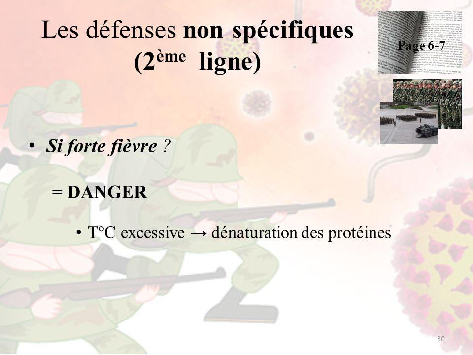 Les défenses non spécifiques (2 ème ligne) Si forte fièvre ? = DANGER T°C excessive dénaturation des protéines 30 Page 6-7