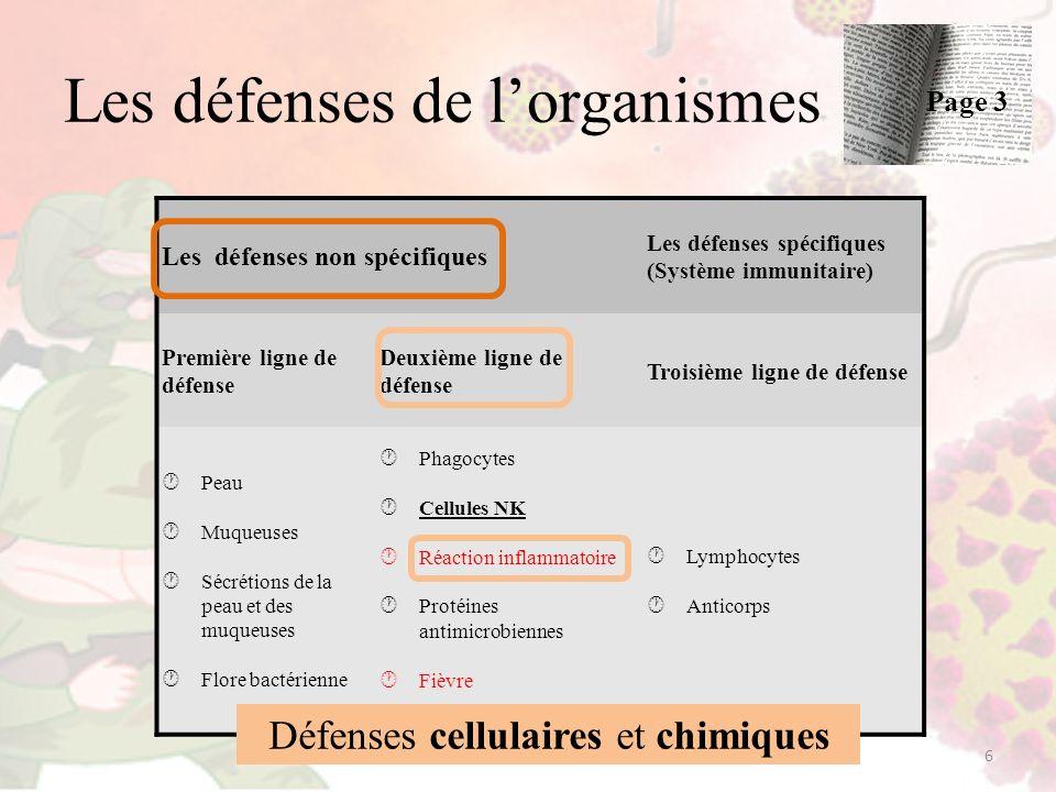 Les défenses de lorganismes Page 3 Les défenses non spécifiques Les défenses spécifiques (Système immunitaire) Première ligne de défense Deuxième lign