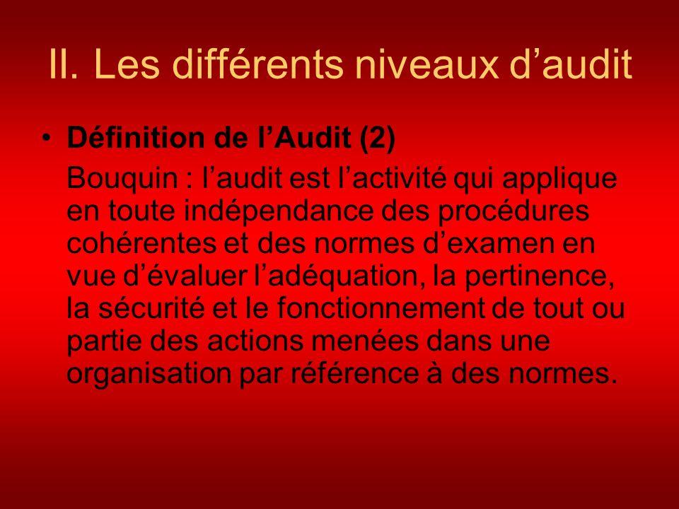 II. Les différents niveaux daudit Définition de lAudit (2) Bouquin : laudit est lactivité qui applique en toute indépendance des procédures cohérentes