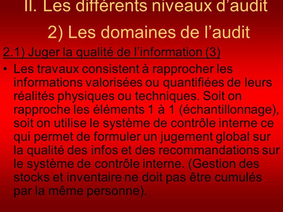 II. Les différents niveaux daudit 2) Les domaines de laudit 2.1) Juger la qualité de linformation (3) Les travaux consistent à rapprocher les informat