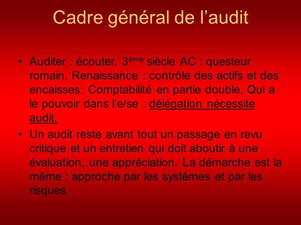 Cadre général de laudit Auditer : écouter. 3 ème siècle AC : questeur romain. Renaissance : contrôle des actifs et des encaisses. Comptabilité en part