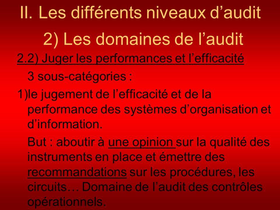 II. Les différents niveaux daudit 2) Les domaines de laudit 2.2) Juger les performances et lefficacité 3 sous-catégories : 1)le jugement de lefficacit