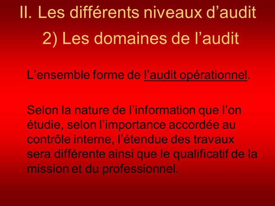 II. Les différents niveaux daudit 2) Les domaines de laudit Lensemble forme de laudit opérationnel. Selon la nature de linformation que lon étudie, se