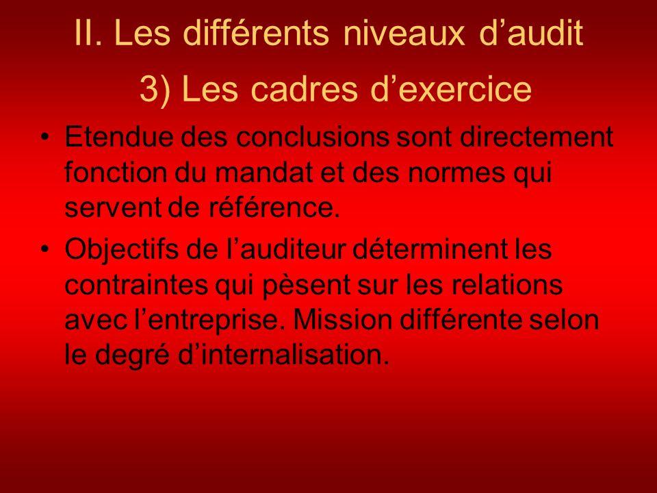 II. Les différents niveaux daudit 3) Les cadres dexercice Etendue des conclusions sont directement fonction du mandat et des normes qui servent de réf