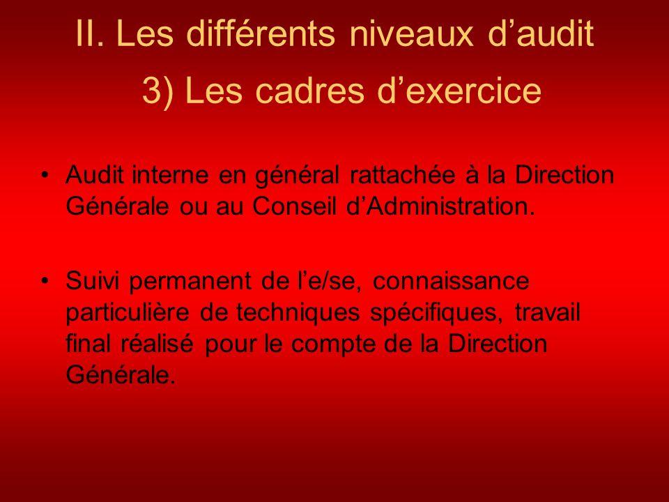 II. Les différents niveaux daudit 3) Les cadres dexercice Audit interne en général rattachée à la Direction Générale ou au Conseil dAdministration. Su