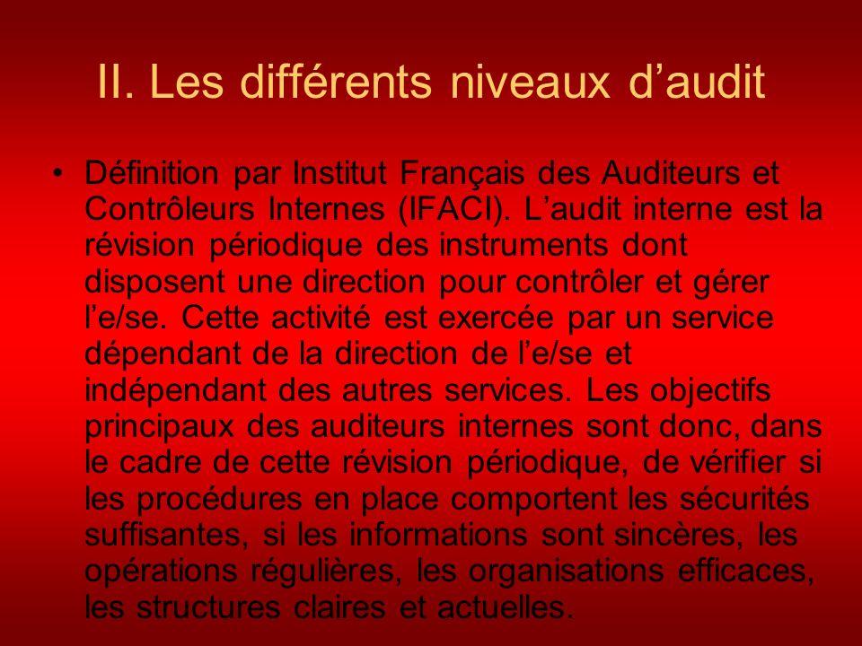 II. Les différents niveaux daudit Définition par Institut Français des Auditeurs et Contrôleurs Internes (IFACI). Laudit interne est la révision pério
