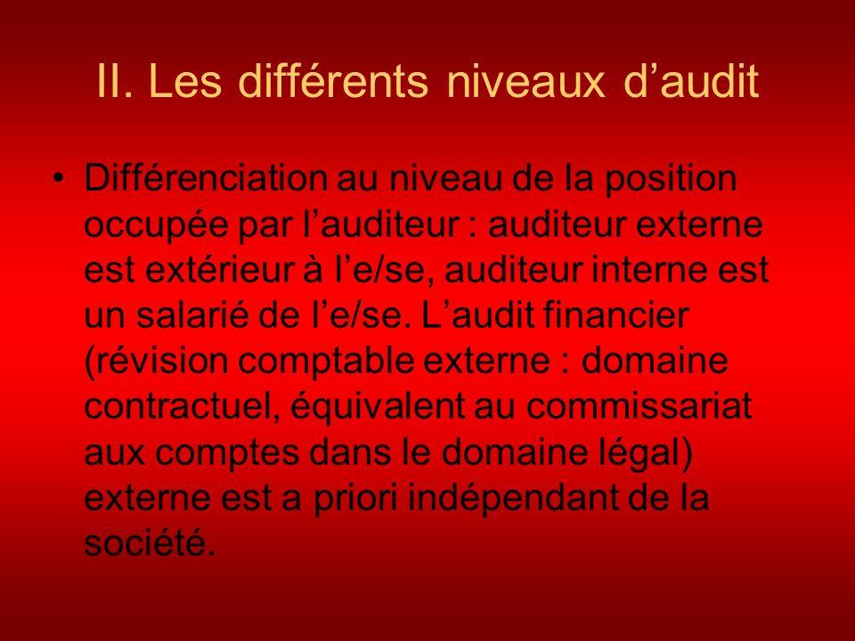II. Les différents niveaux daudit Différenciation au niveau de la position occupée par lauditeur : auditeur externe est extérieur à le/se, auditeur in