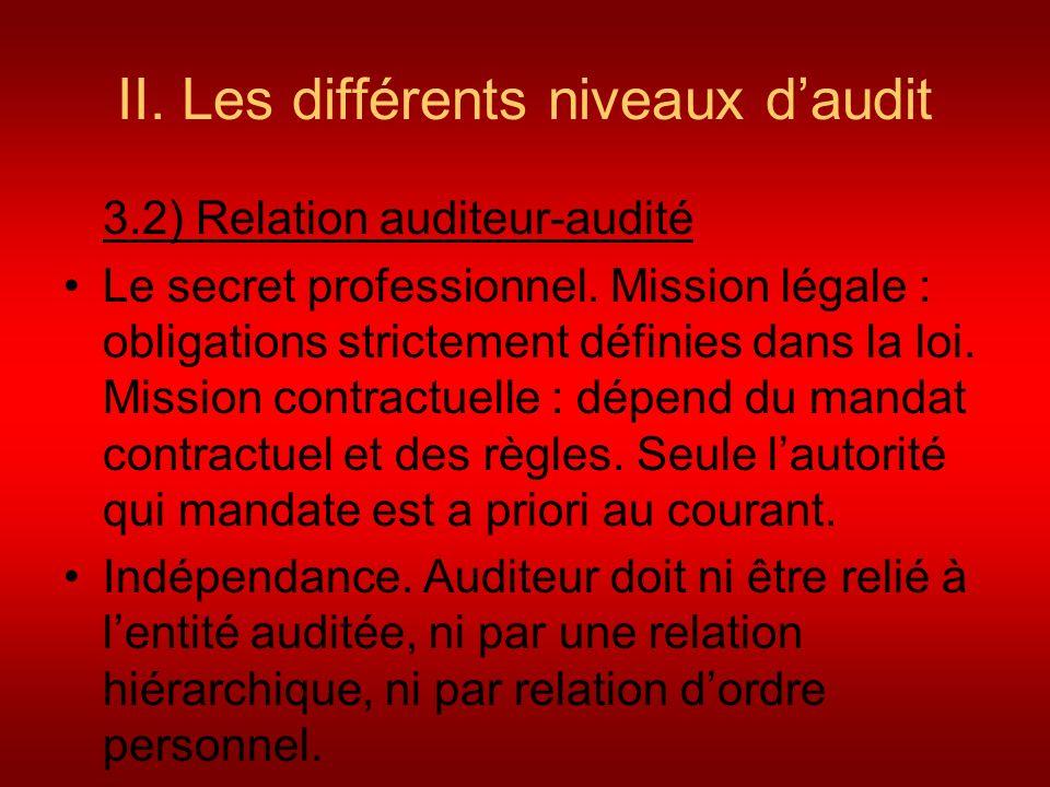 II. Les différents niveaux daudit 3.2) Relation auditeur-audité Le secret professionnel. Mission légale : obligations strictement définies dans la loi