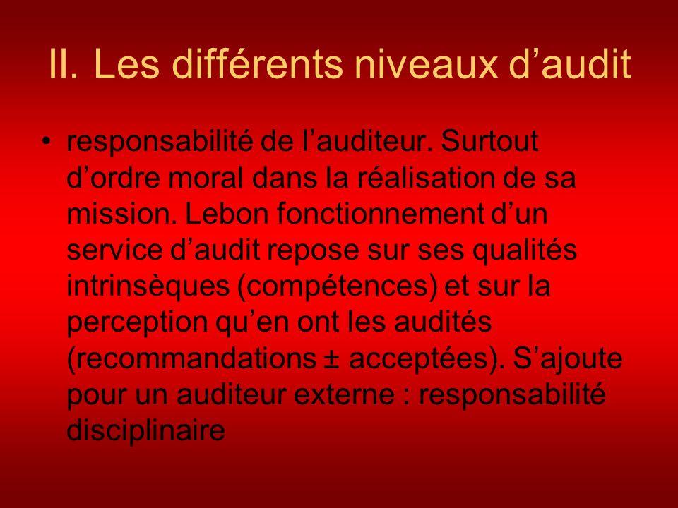 II. Les différents niveaux daudit responsabilité de lauditeur. Surtout dordre moral dans la réalisation de sa mission. Lebon fonctionnement dun servic