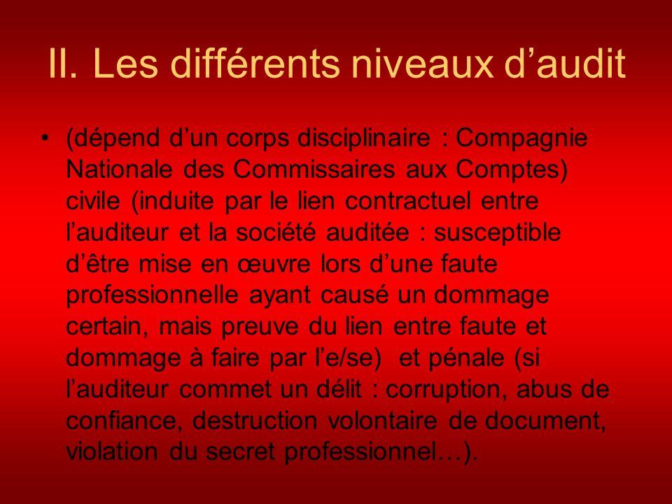 II. Les différents niveaux daudit (dépend dun corps disciplinaire : Compagnie Nationale des Commissaires aux Comptes) civile (induite par le lien cont