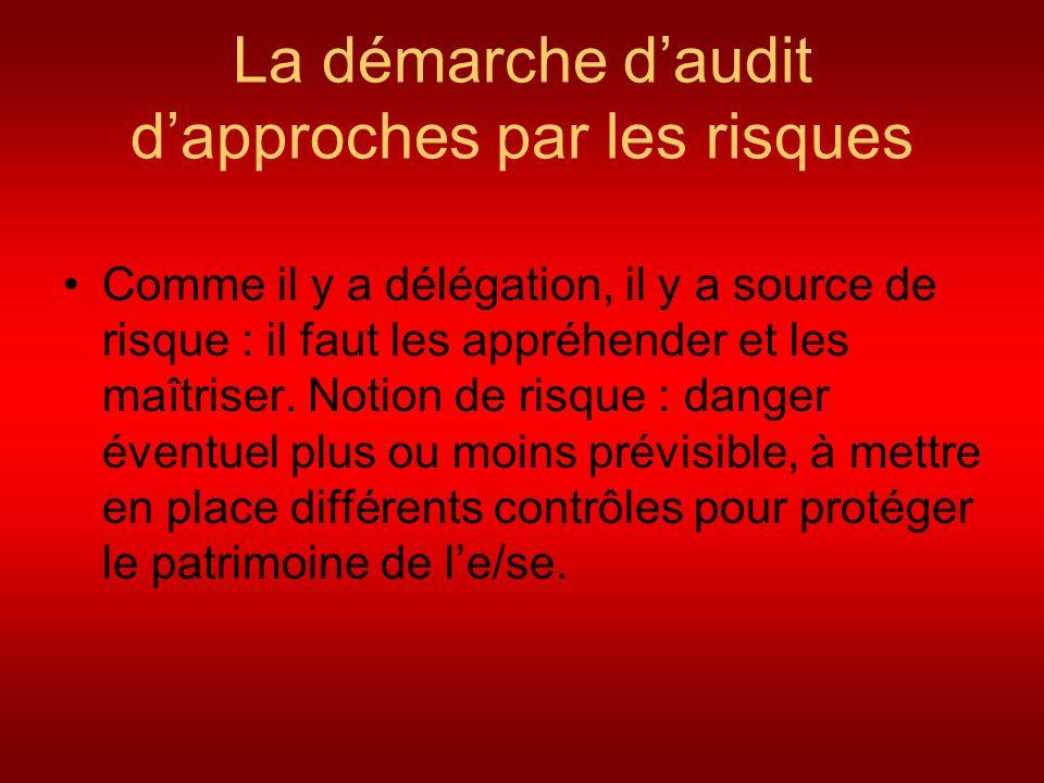La démarche daudit dapproches par les risques Comme il y a délégation, il y a source de risque : il faut les appréhender et les maîtriser. Notion de r