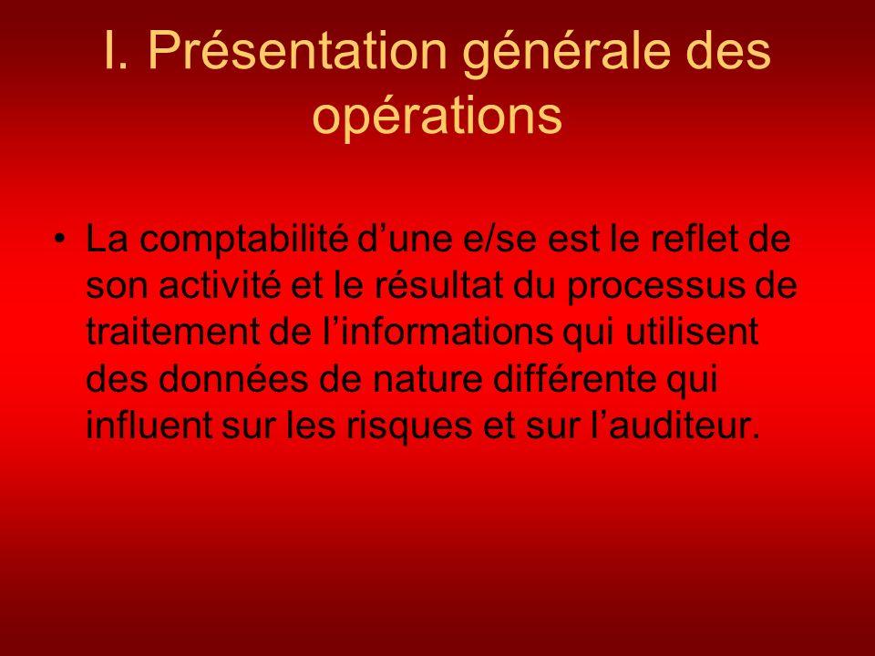 I. Présentation générale des opérations La comptabilité dune e/se est le reflet de son activité et le résultat du processus de traitement de linformat
