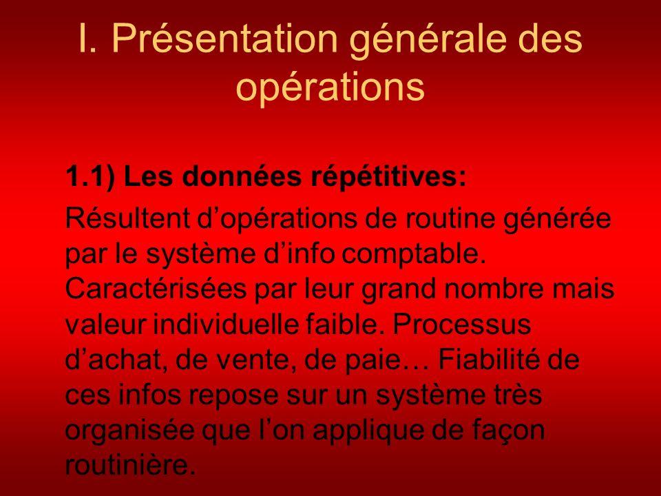 I. Présentation générale des opérations 1.1) Les données répétitives: Résultent dopérations de routine générée par le système dinfo comptable. Caracté