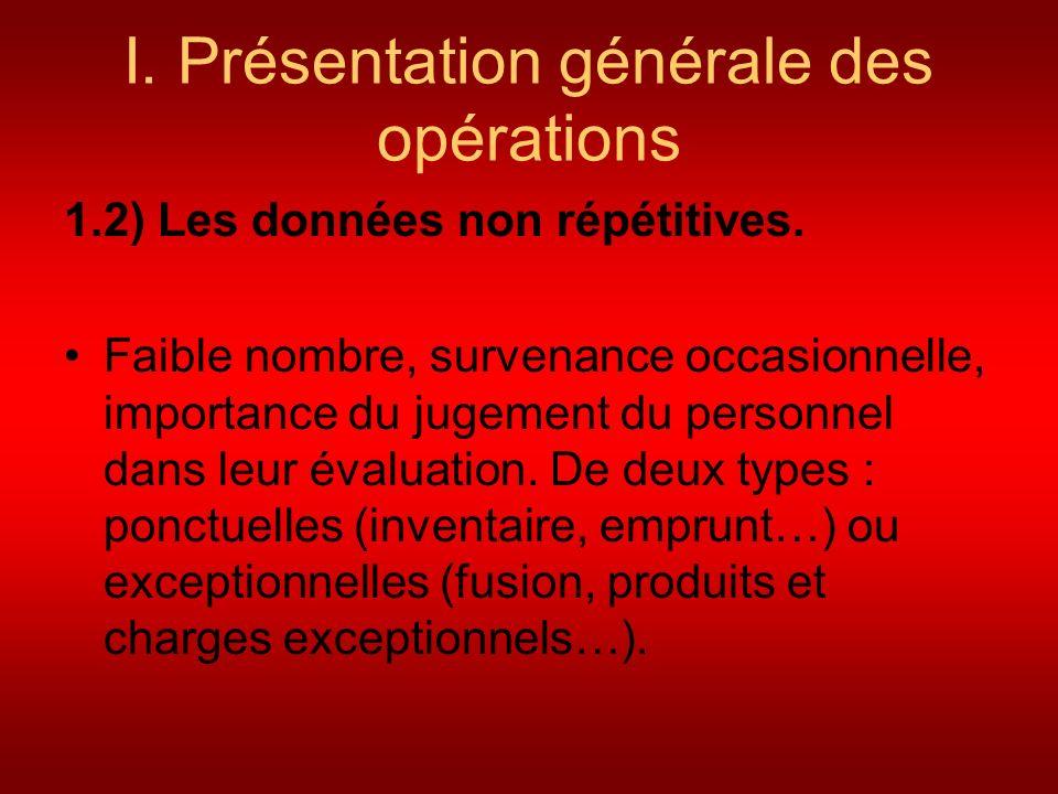 I. Présentation générale des opérations 1.2) Les données non répétitives. Faible nombre, survenance occasionnelle, importance du jugement du personnel