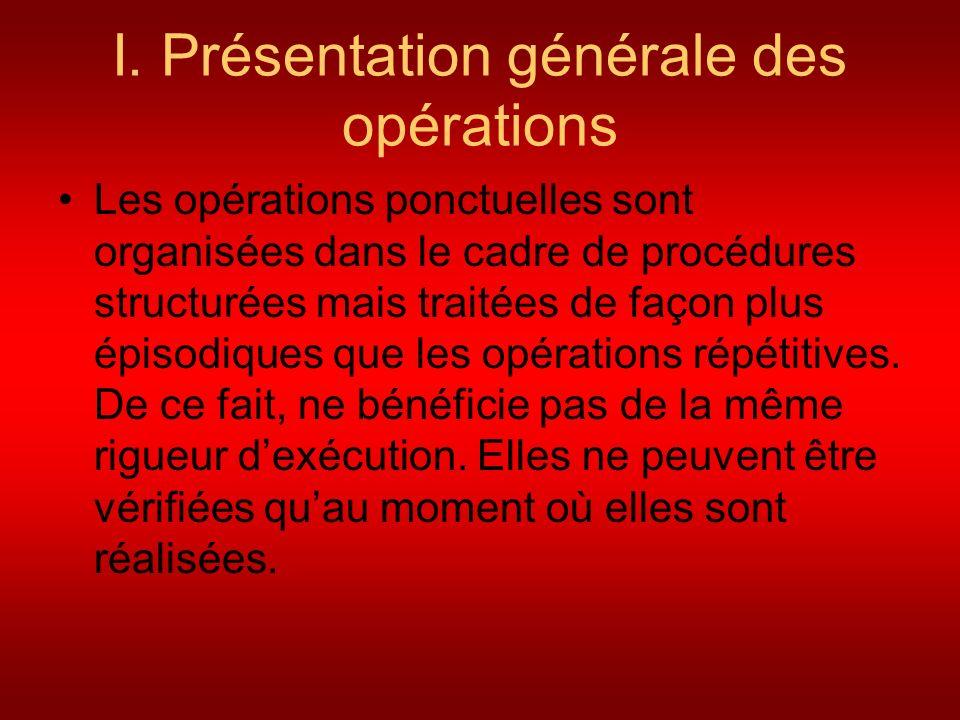 I. Présentation générale des opérations Les opérations ponctuelles sont organisées dans le cadre de procédures structurées mais traitées de façon plus