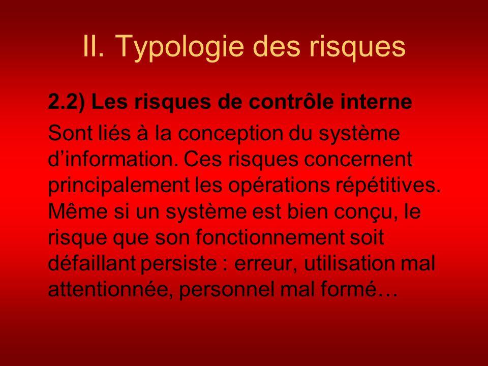 II. Typologie des risques 2.2) Les risques de contrôle interne Sont liés à la conception du système dinformation. Ces risques concernent principalemen