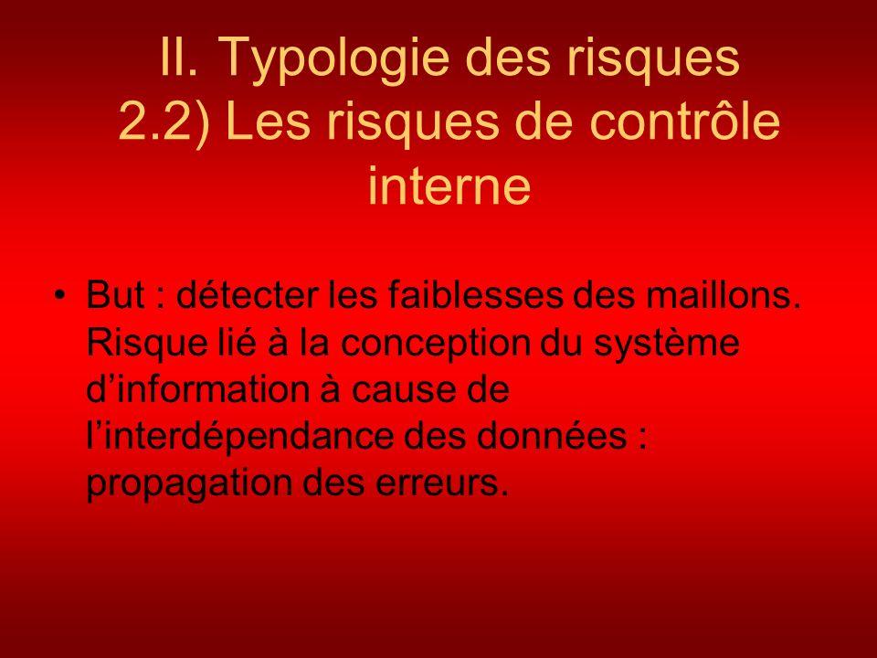 II. Typologie des risques 2.2) Les risques de contrôle interne But : détecter les faiblesses des maillons. Risque lié à la conception du système dinfo