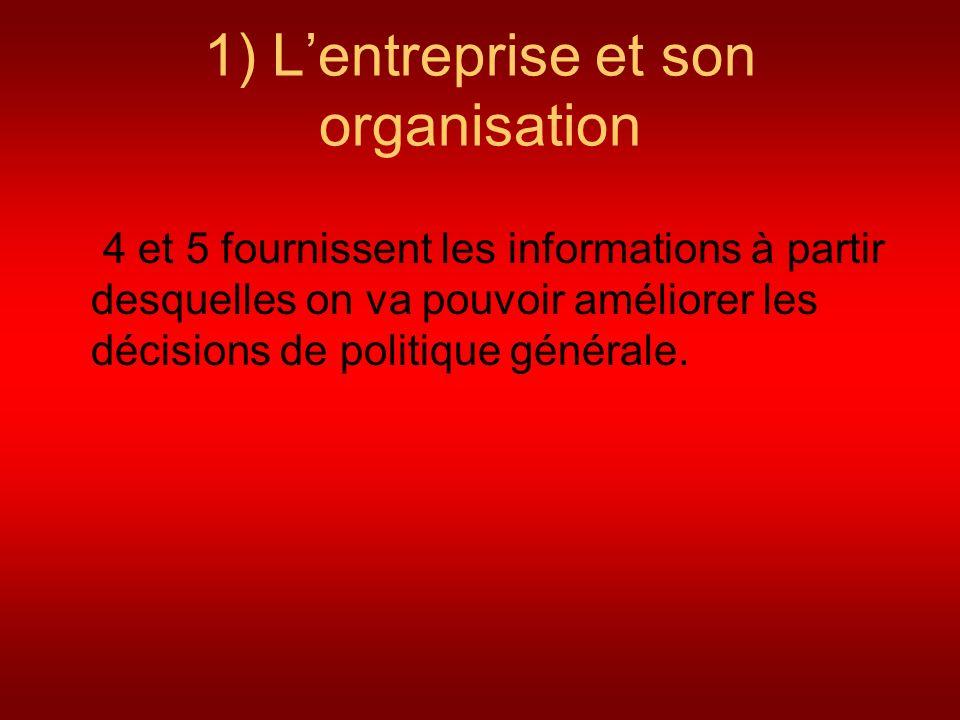 1) Lentreprise et son organisation 4 et 5 fournissent les informations à partir desquelles on va pouvoir améliorer les décisions de politique générale