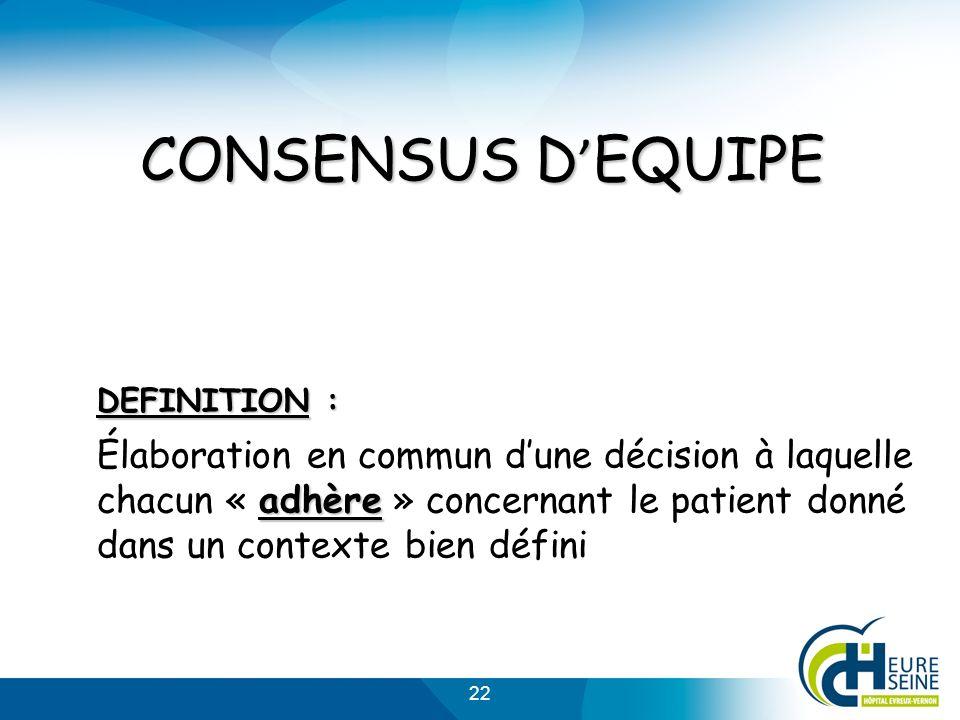22 CONSENSUS D EQUIPE DEFINITION : adhère Élaboration en commun dune décision à laquelle chacun « adhère » concernant le patient donné dans un contexte bien défini