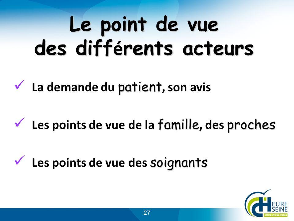 27 Le point de vue des diff é rents acteurs patient La demande du patient, son avis familleproches Les points de vue de la famille, des proches soigna