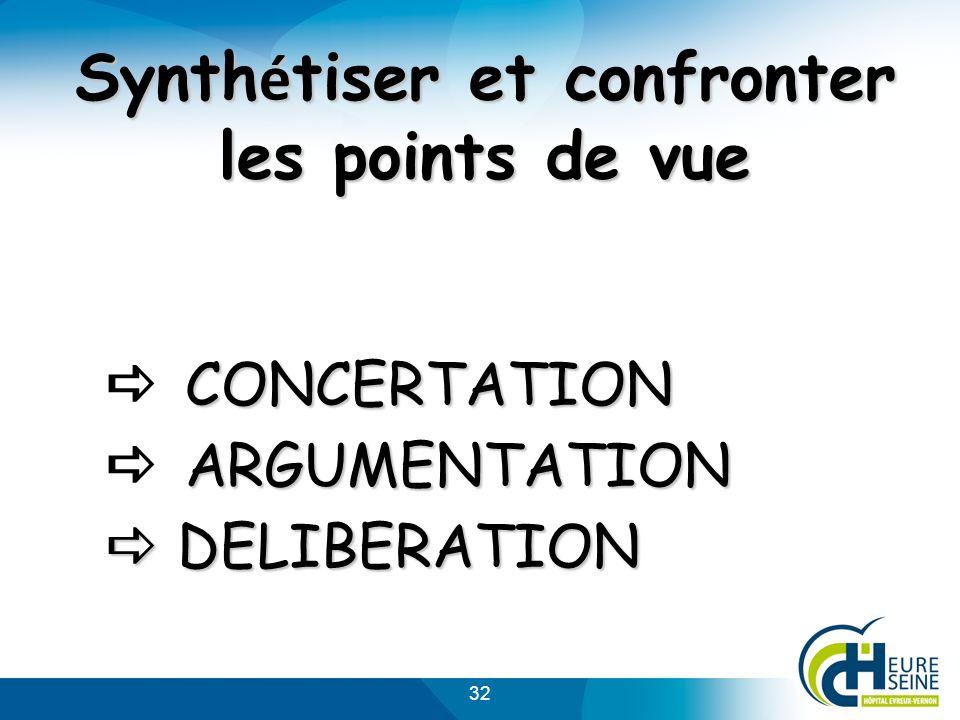 32 Synth é tiser et confronter les points de vue CONCERTATION ARGUMENTATION DELIBERATION DELIBERATION