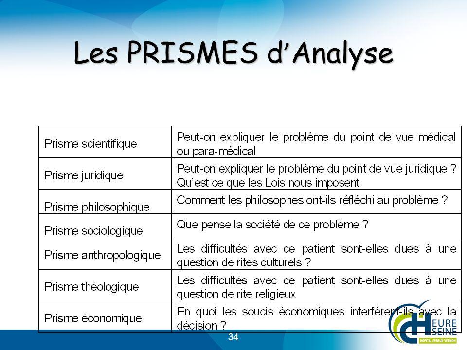 34 Les PRISMES d Analyse
