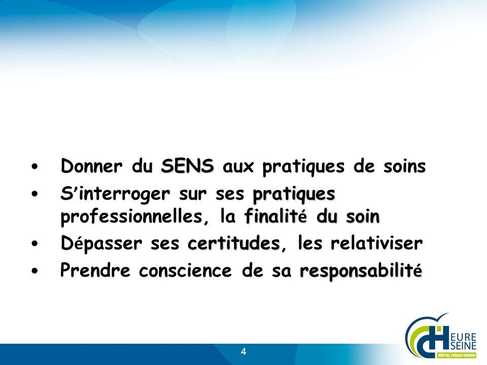 35 (4) É laborer une D É CISION SCENARIIS Diff é rents SCENARIIS Prise de DECISION Prise de DECISION