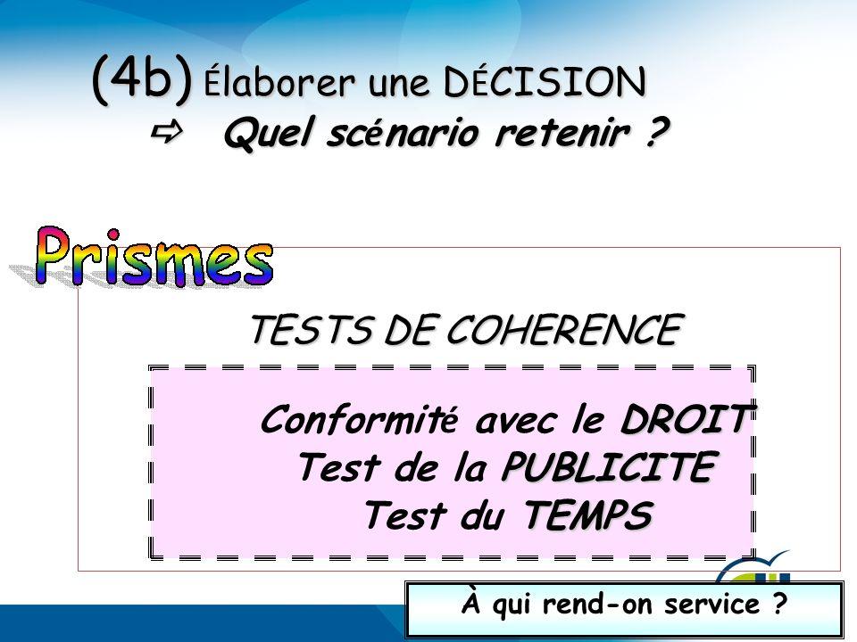 41 (4b) É laborer une D É CISION Quel sc é nario retenir ? TESTS DE COHERENCE DROIT Conformit é avec le DROIT PUBLICITE Test de la PUBLICITE TEMPS Tes