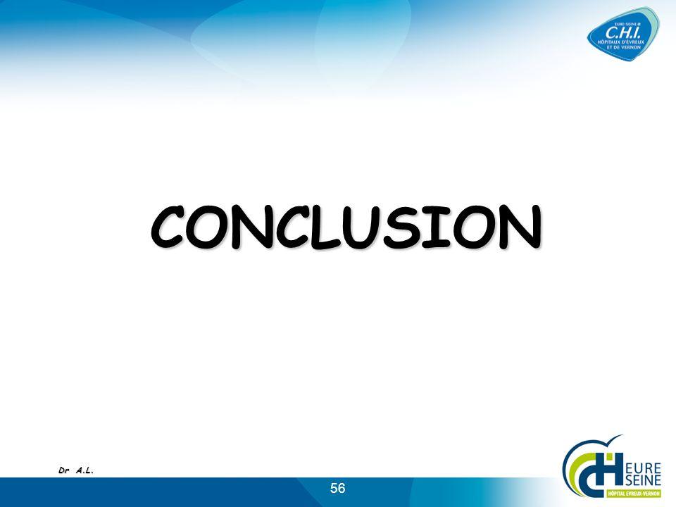 56 CONCLUSION CONCLUSION Dr A.L.