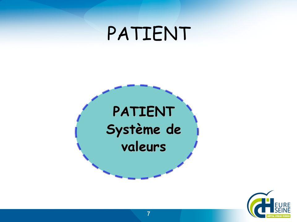 7 PATIENT PATIENT Système de valeurs